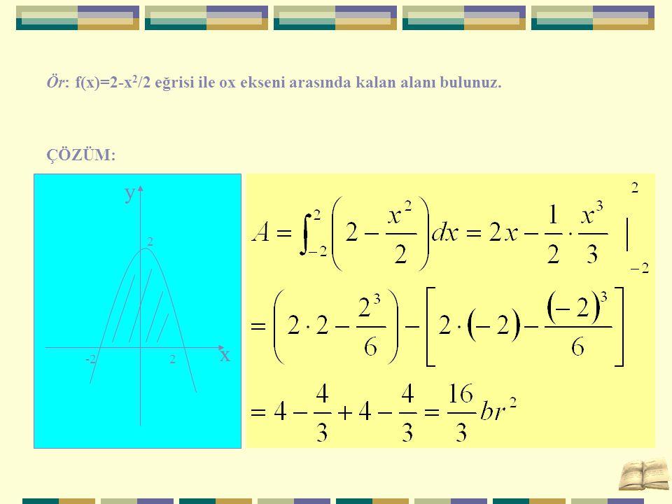 y x Ör: f(x)=2-x2/2 eğrisi ile ox ekseni arasında kalan alanı bulunuz.