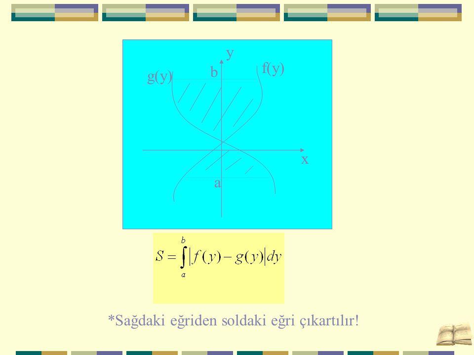 a b x y f(y) g(y) *Sağdaki eğriden soldaki eğri çıkartılır!