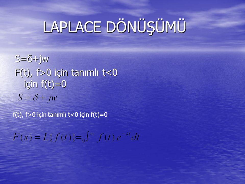 LAPLACE DÖNÜŞÜMÜ S=δ+jw F(t), f>0 için tanımlı t<0 için f(t)=0