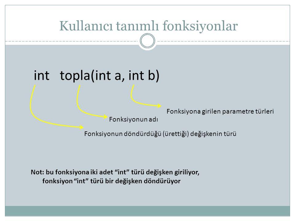 int topla(int a, int b) Kullanıcı tanımlı fonksiyonlar
