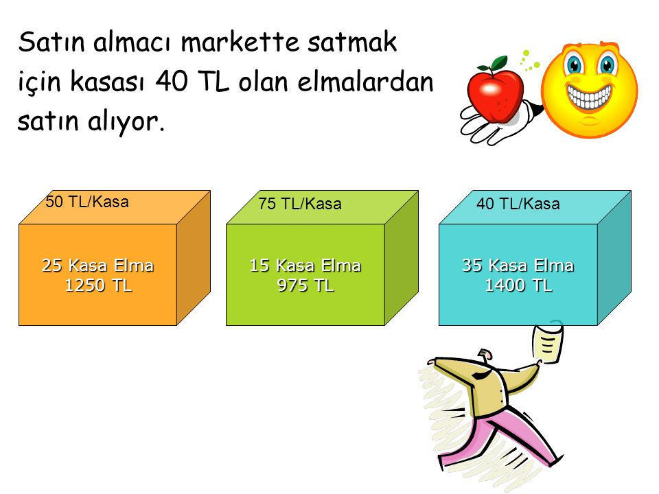 Satın almacı markette satmak için kasası 40 TL olan elmalardan satın alıyor.