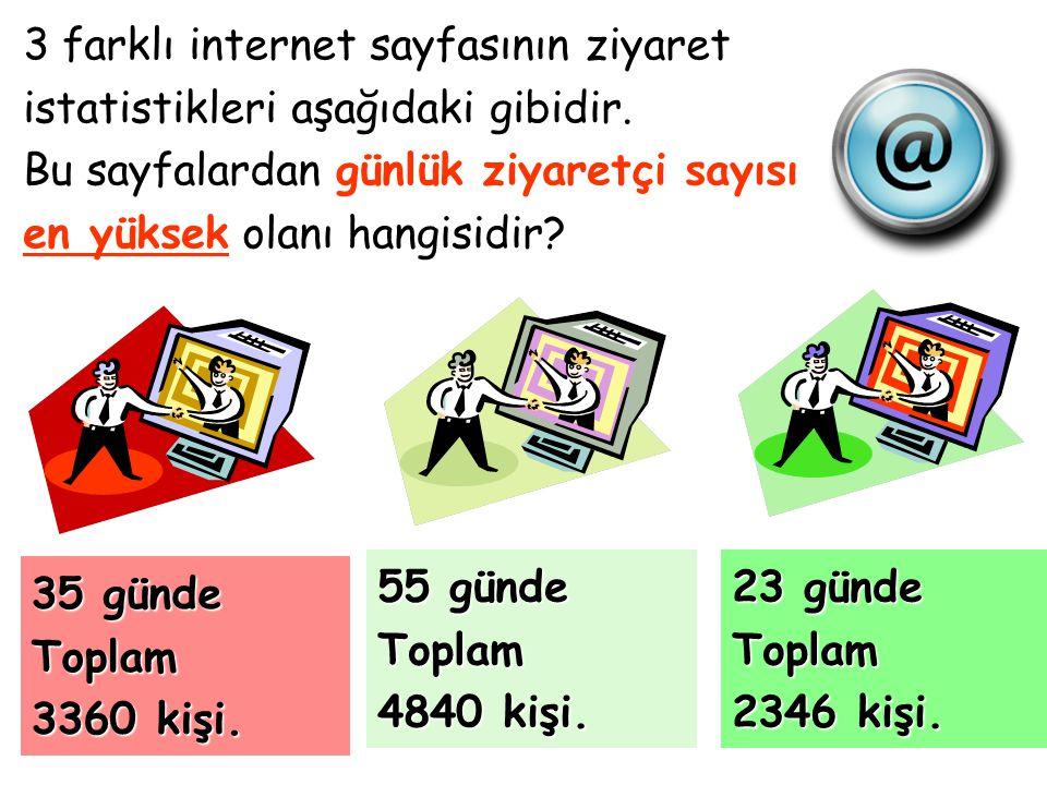 3 farklı internet sayfasının ziyaret istatistikleri aşağıdaki gibidir.