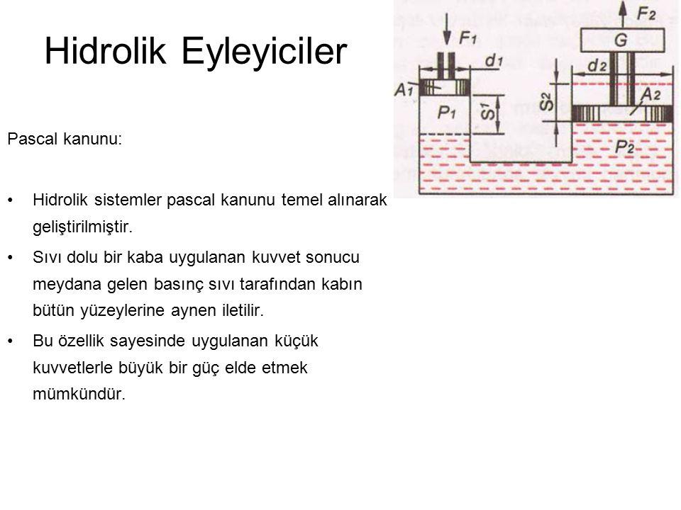 Hidrolik Eyleyiciler Pascal kanunu: