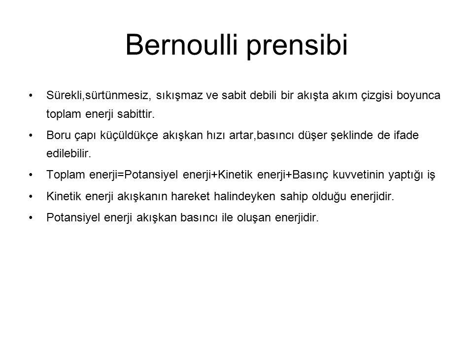 Bernoulli prensibi Sürekli,sürtünmesiz, sıkışmaz ve sabit debili bir akışta akım çizgisi boyunca toplam enerji sabittir.