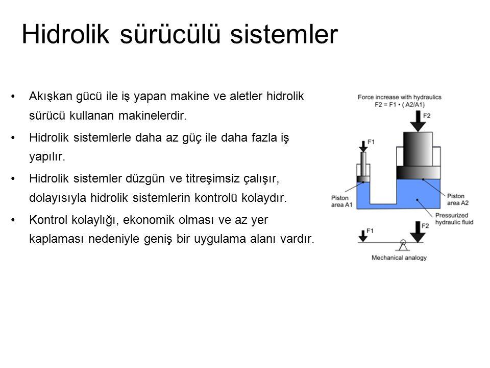 Hidrolik sürücülü sistemler