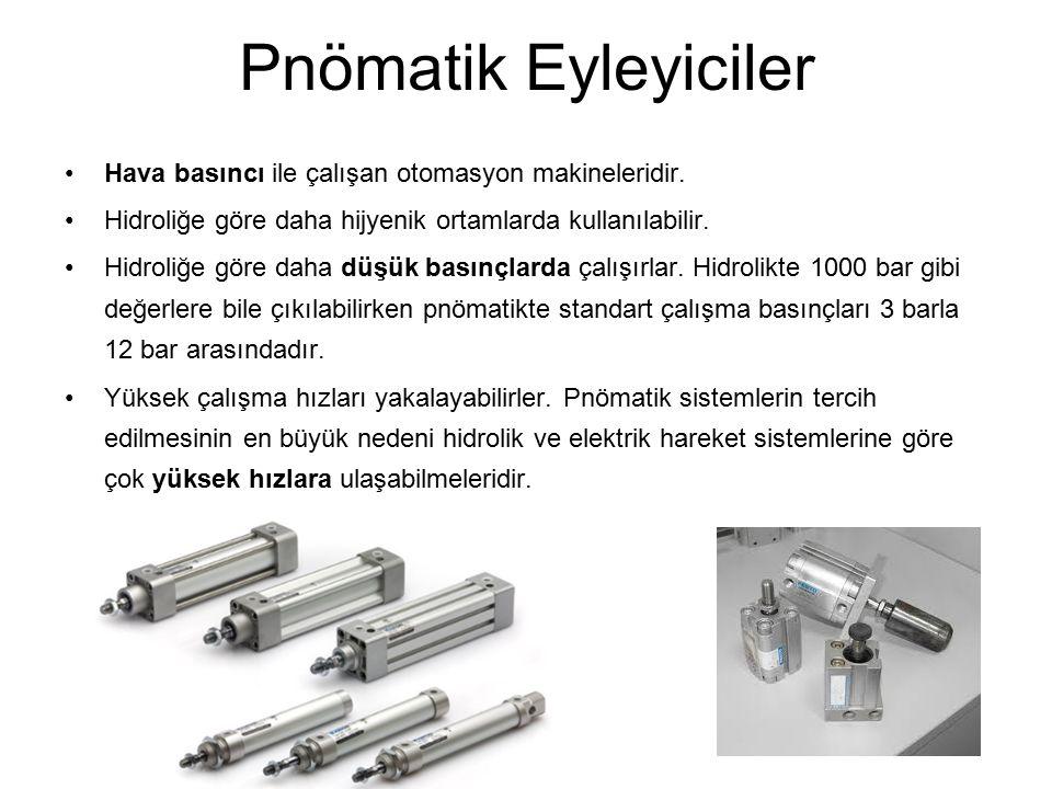 Pnömatik Eyleyiciler Hava basıncı ile çalışan otomasyon makineleridir.