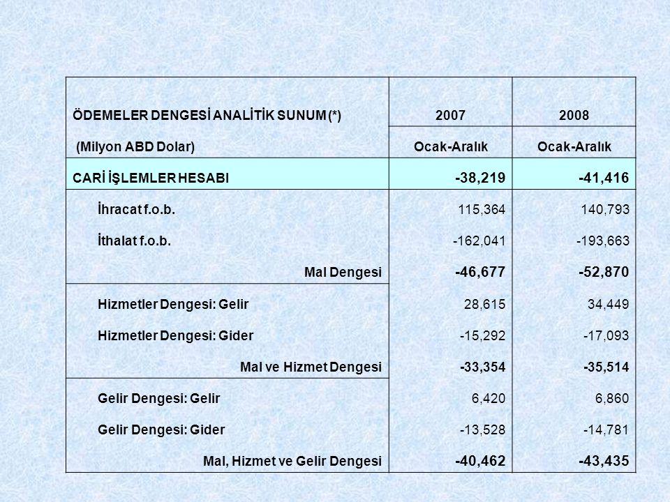 ÖDEMELER DENGESİ ANALİTİK SUNUM (*)