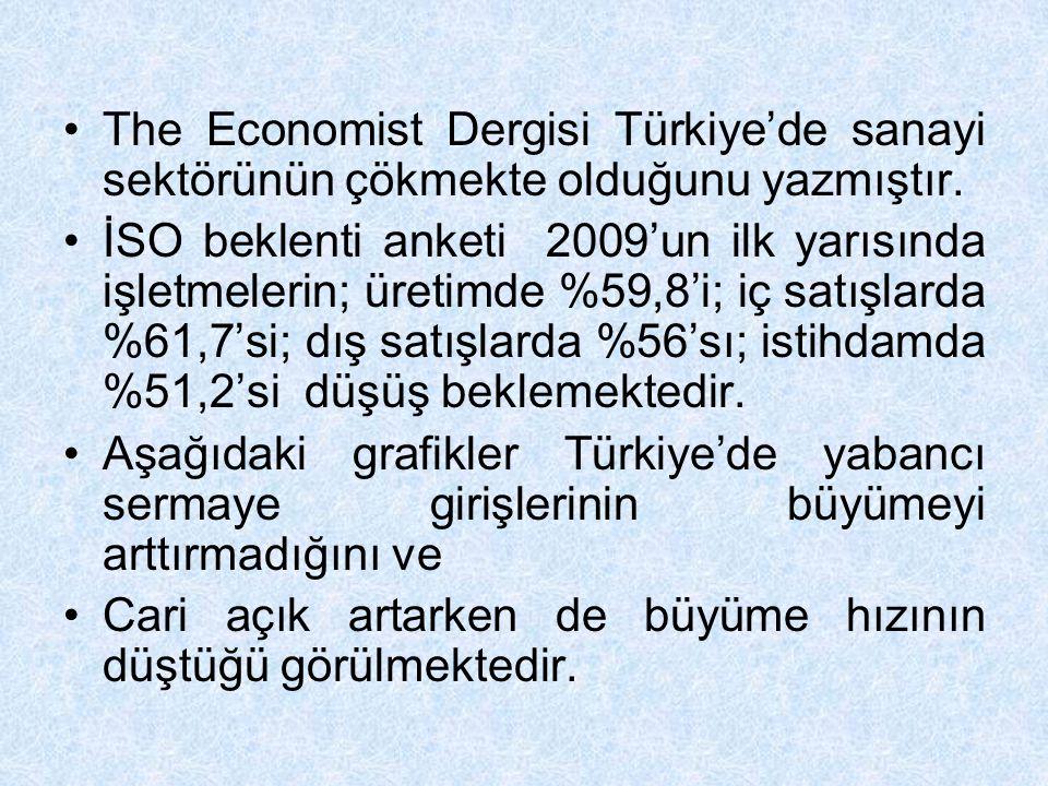 The Economist Dergisi Türkiye'de sanayi sektörünün çökmekte olduğunu yazmıştır.
