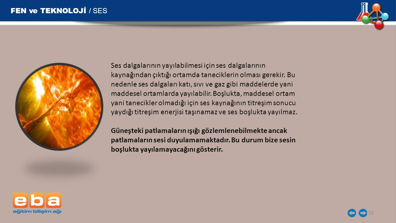 FEN ve TEKNOLOJİ / SES
