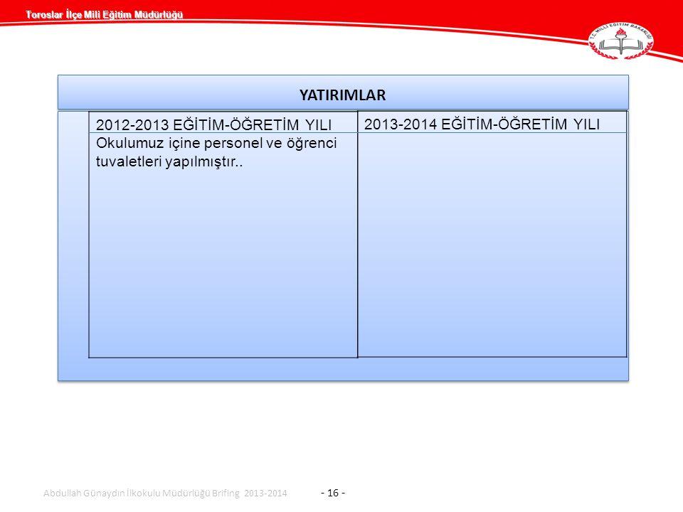 YATIRIMLAR 2012-2013 EĞİTİM-ÖĞRETİM YILI 2013-2014 EĞİTİM-ÖĞRETİM YILI