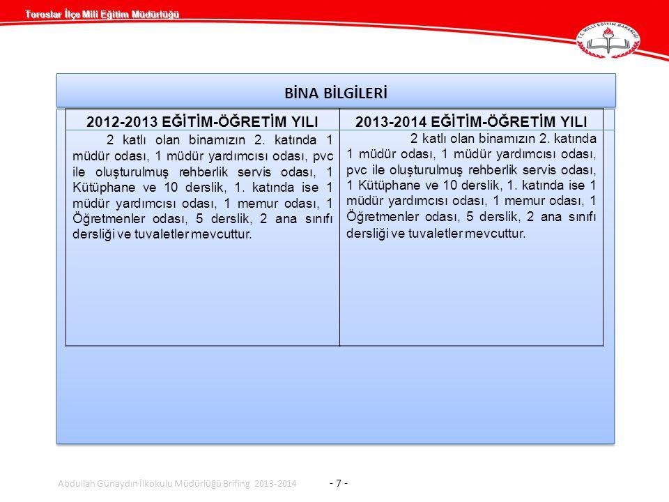 BİNA BİLGİLERİ 2012-2013 EĞİTİM-ÖĞRETİM YILI