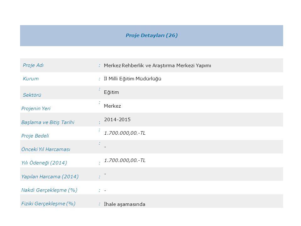 Proje Detayları (26) Proje Adı. : Merkez Rehberlik ve Araştırma Merkezi Yapımı. Kurum. İl Milli Eğitim Müdürlüğü.