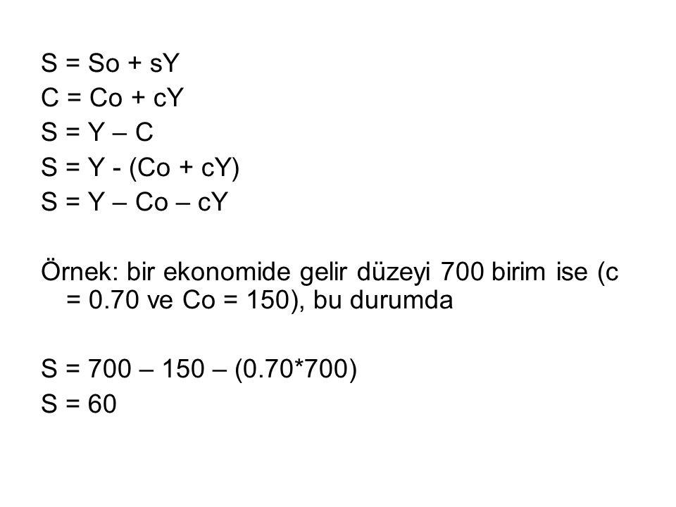 S = So + sY C = Co + cY. S = Y – C. S = Y - (Co + cY) S = Y – Co – cY.