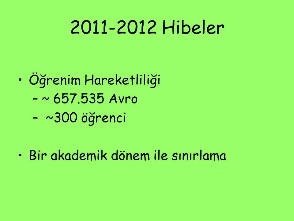 2011-2012 Hibeler Öğrenim Hareketliliği ~ 657.535 Avro ~300 öğrenci