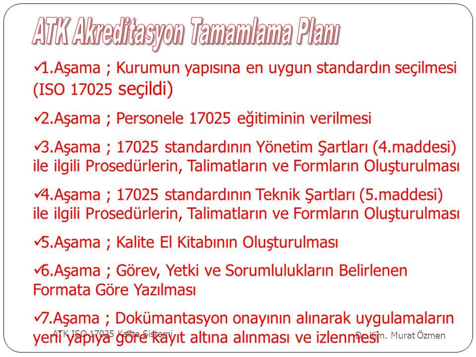 ATK Akreditasyon Tamamlama Planı