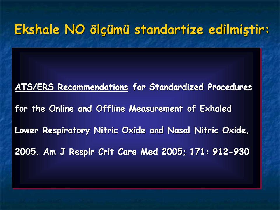 Ekshale NO ölçümü standartize edilmiştir: