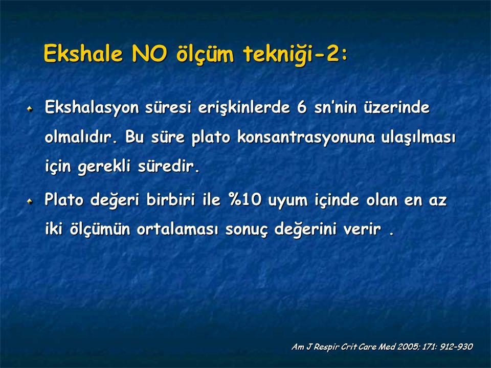 Ekshale NO ölçüm tekniği-2: