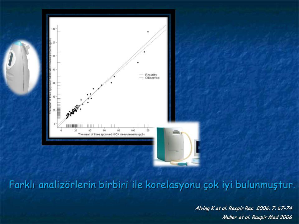 Farklı analizörlerin birbiri ile korelasyonu çok iyi bulunmuştur.