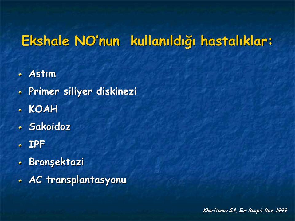 Ekshale NO'nun kullanıldığı hastalıklar: