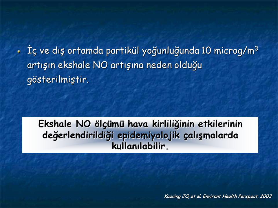İç ve dış ortamda partikül yoğunluğunda 10 microg/m3 artışın ekshale NO artışına neden olduğu gösterilmiştir.