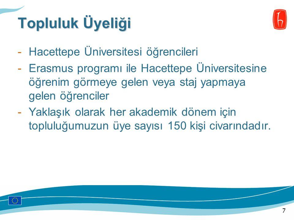 Topluluk Üyeliği Hacettepe Üniversitesi öğrencileri