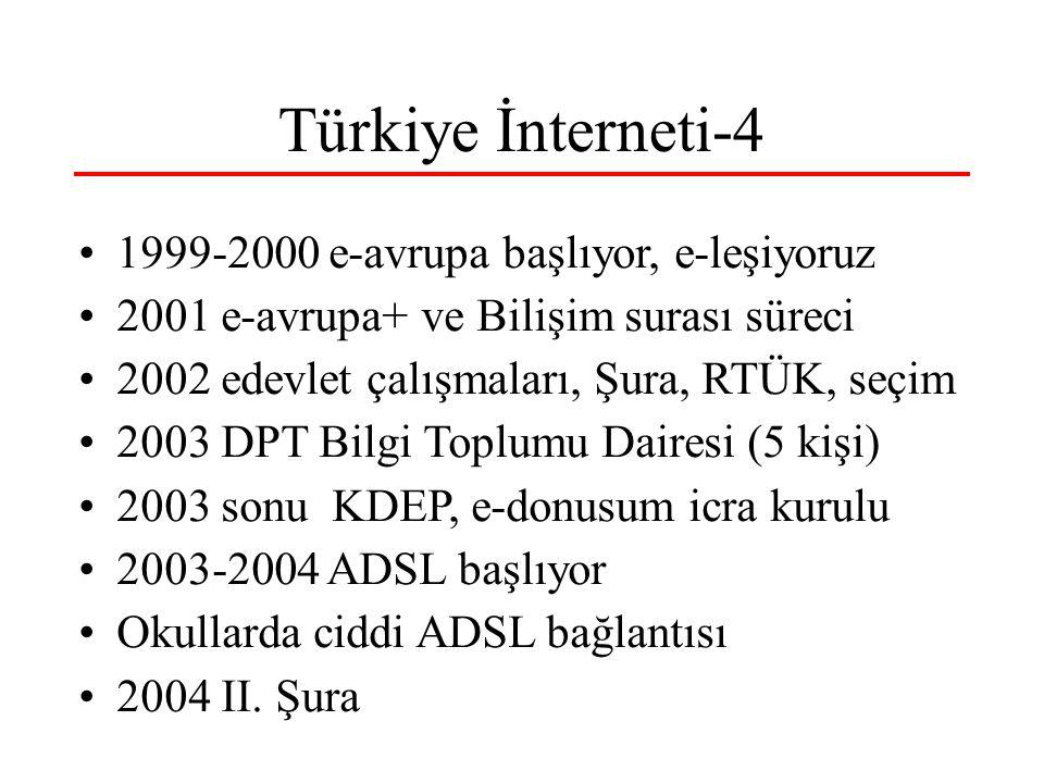 Türkiye İnterneti-4 1999-2000 e-avrupa başlıyor, e-leşiyoruz