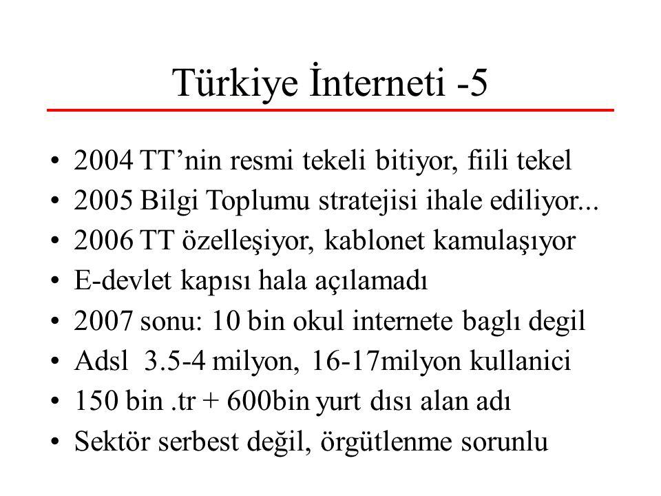 Türkiye İnterneti -5 2004 TT'nin resmi tekeli bitiyor, fiili tekel