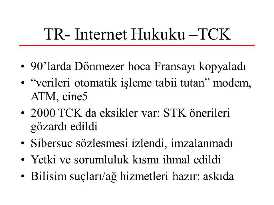 TR- Internet Hukuku –TCK