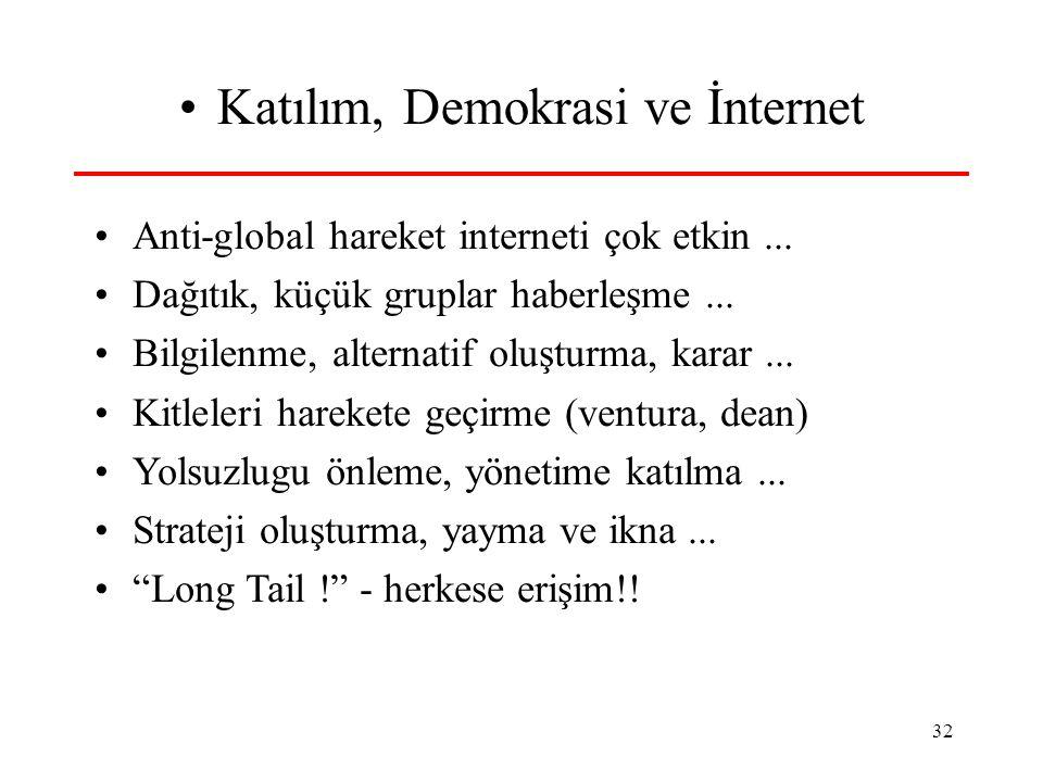 Katılım, Demokrasi ve İnternet