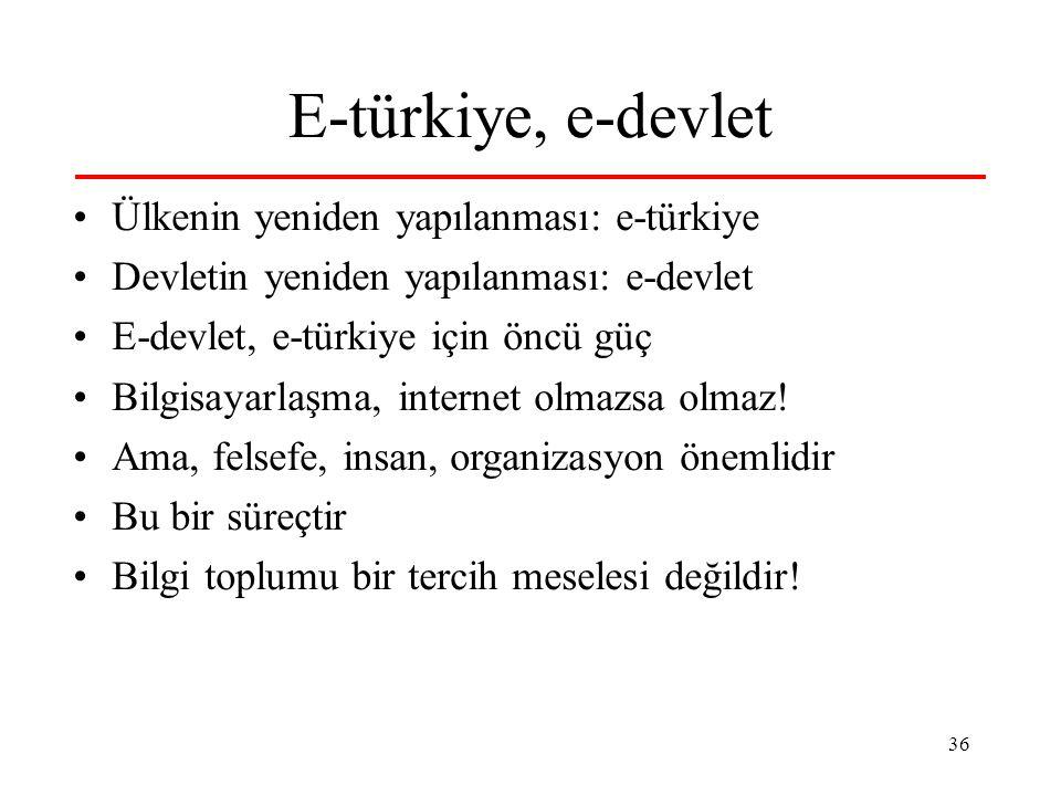 E-türkiye, e-devlet Ülkenin yeniden yapılanması: e-türkiye