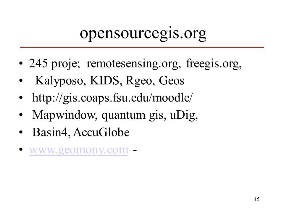 opensourcegis.org 245 proje; remotesensing.org, freegis.org,