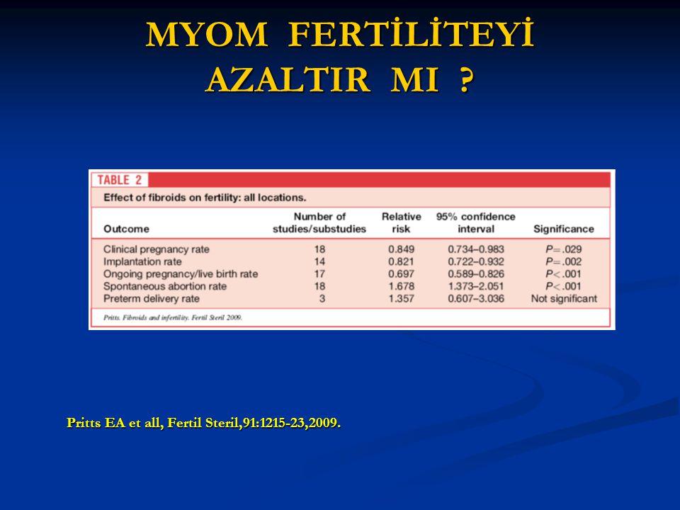 MYOM FERTİLİTEYİ AZALTIR MI