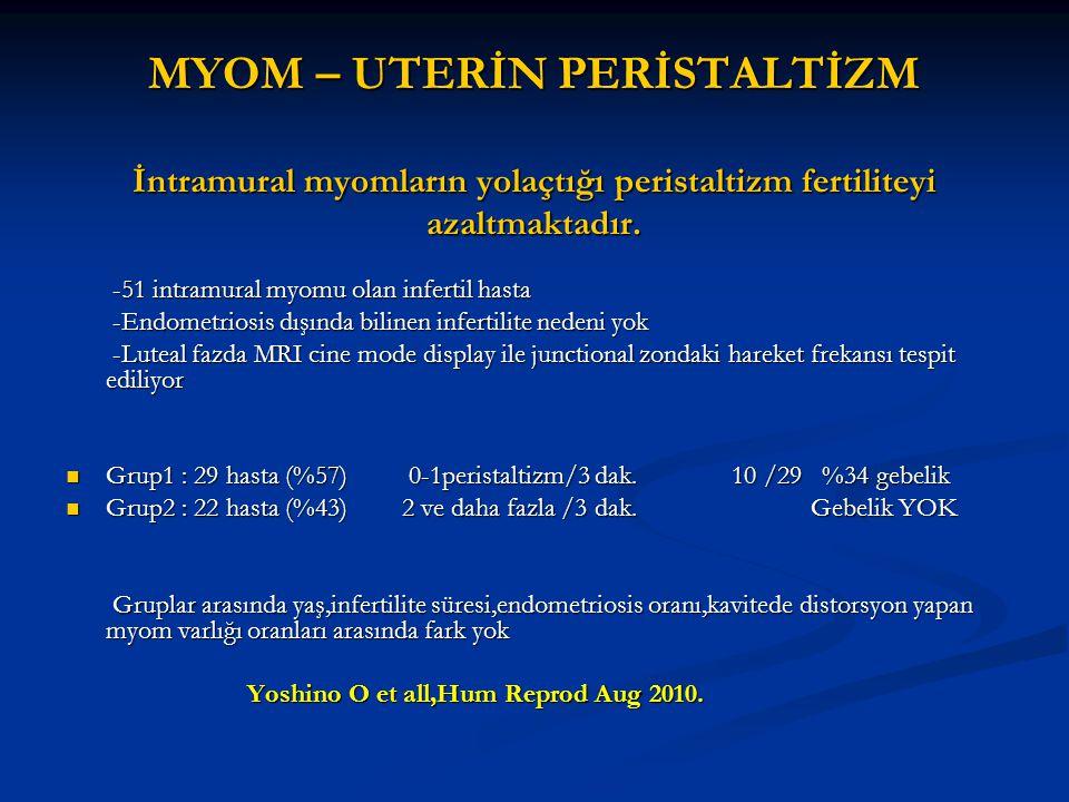 MYOM – UTERİN PERİSTALTİZM İntramural myomların yolaçtığı peristaltizm fertiliteyi azaltmaktadır.