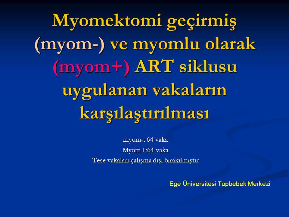 myom-: 64 vaka Myom+:64 vaka Tese vakaları çalışma dışı bırakılmıştır