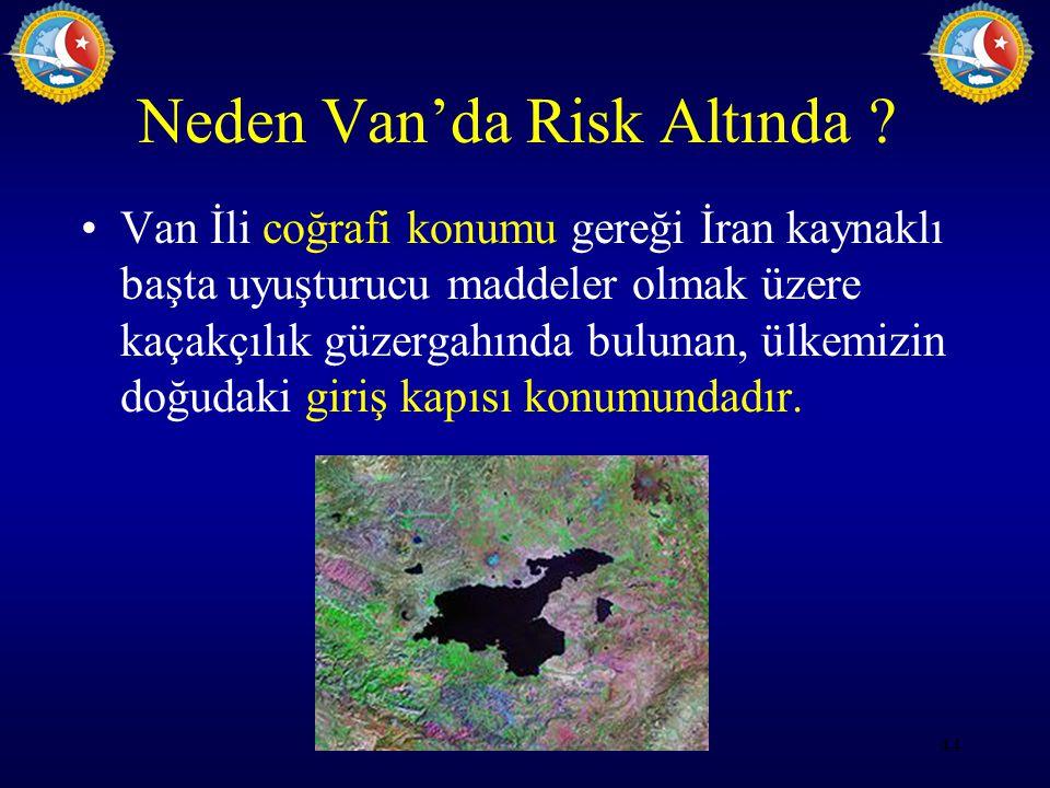 Neden Van'da Risk Altında