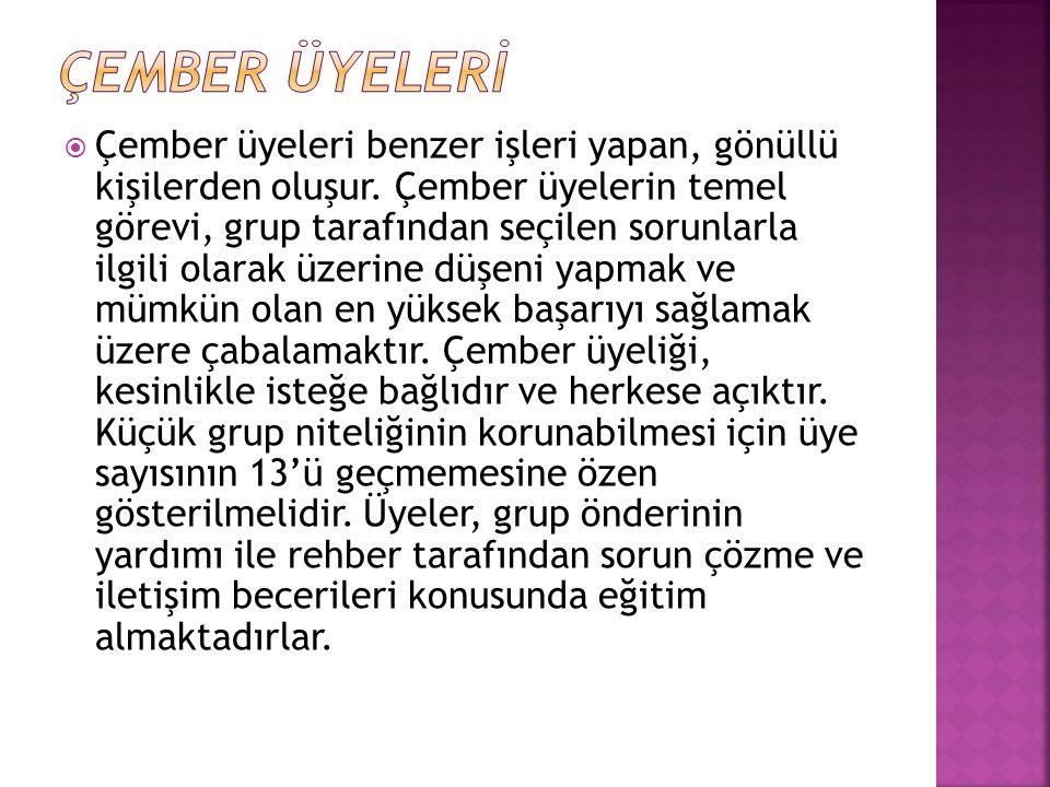 ÇEMBER ÜYELERİ