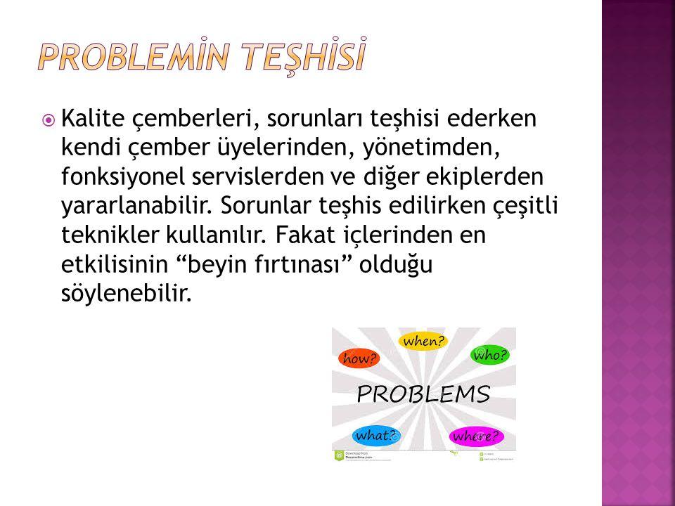 PROBLEMİN TEŞHİSİ