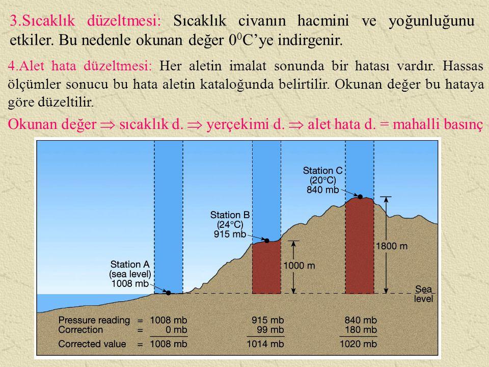 3.Sıcaklık düzeltmesi: Sıcaklık civanın hacmini ve yoğunluğunu etkiler. Bu nedenle okunan değer 00C'ye indirgenir.