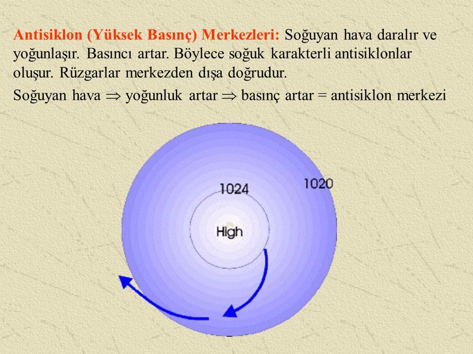 Antisiklon (Yüksek Basınç) Merkezleri: Soğuyan hava daralır ve yoğunlaşır. Basıncı artar. Böylece soğuk karakterli antisiklonlar oluşur. Rüzgarlar merkezden dışa doğrudur.