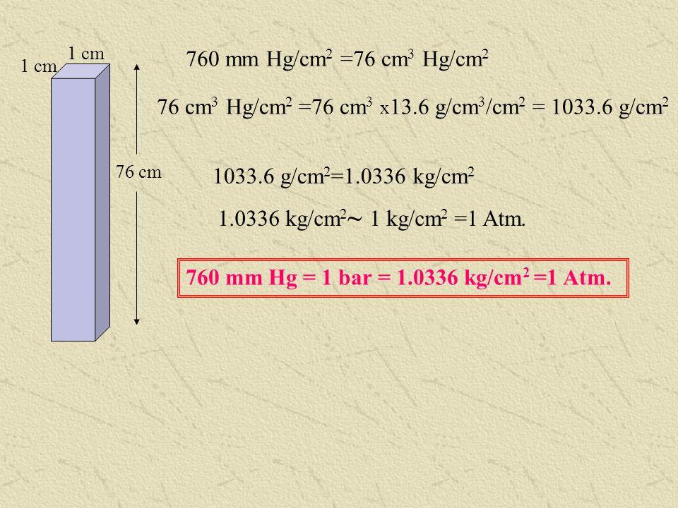 76 cm3 Hg/cm2 =76 cm3 x13.6 g/cm3/cm2 = 1033.6 g/cm2