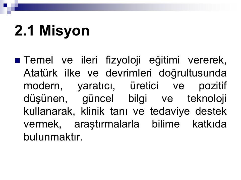 2.1 Misyon