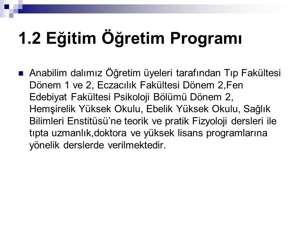 1.2 Eğitim Öğretim Programı