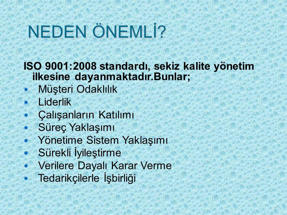 NEDEN ÖNEMLİ ISO 9001:2008 standardı, sekiz kalite yönetim ilkesine dayanmaktadır.Bunlar; Müşteri Odaklılık.