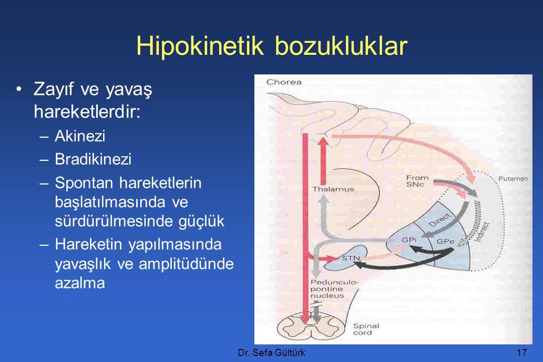 Hipokinetik bozukluklar