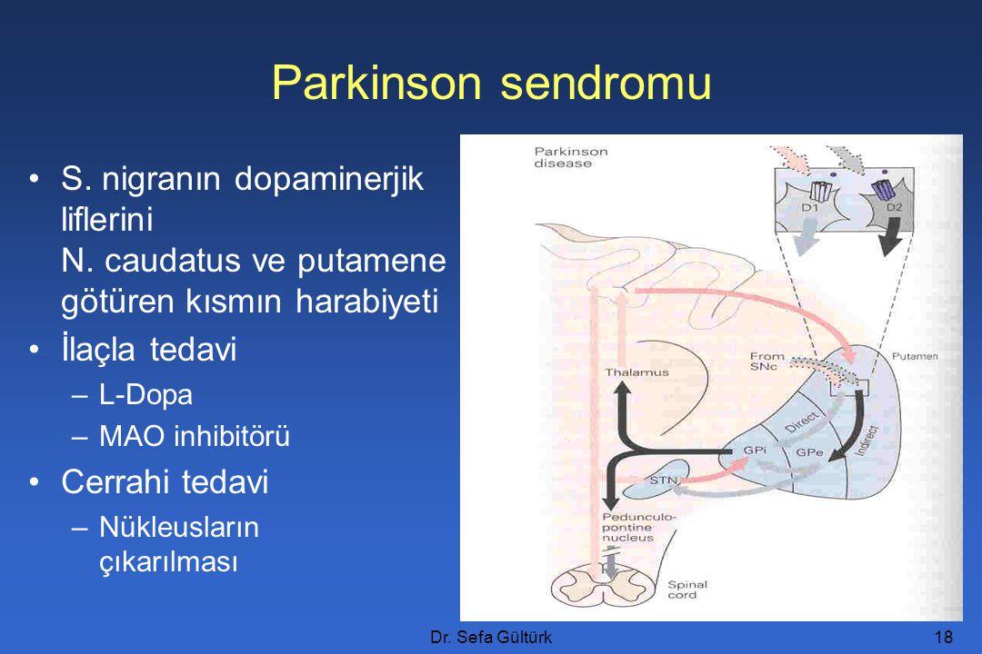 Parkinson sendromu S. nigranın dopaminerjik liflerini N. caudatus ve putamene götüren kısmın harabiyeti.