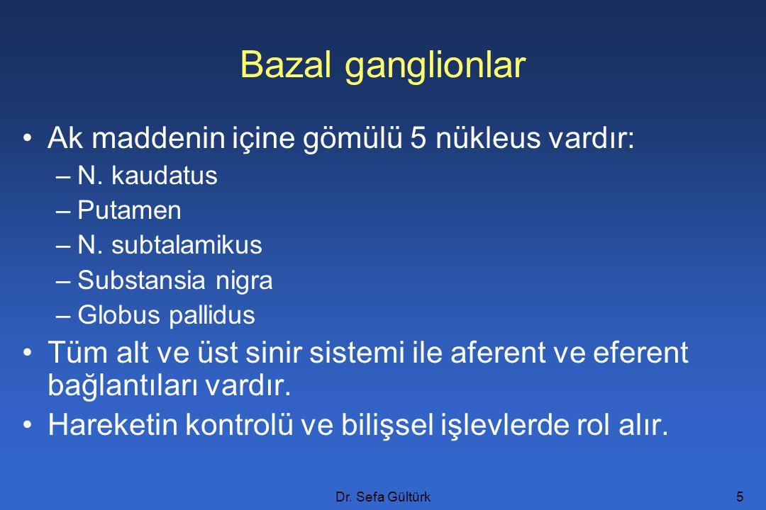 Bazal ganglionlar Ak maddenin içine gömülü 5 nükleus vardır: