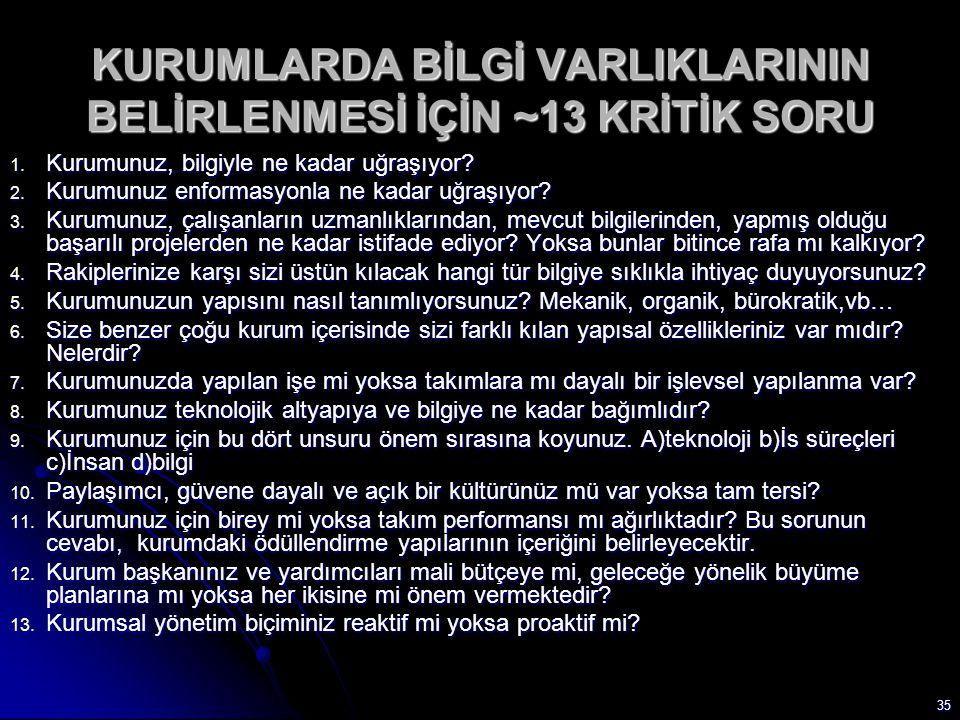 KURUMLARDA BİLGİ VARLIKLARININ BELİRLENMESİ İÇİN ~13 KRİTİK SORU