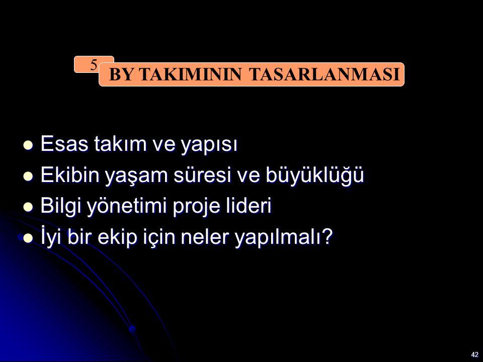 BY TAKIMININ TASARLANMASI