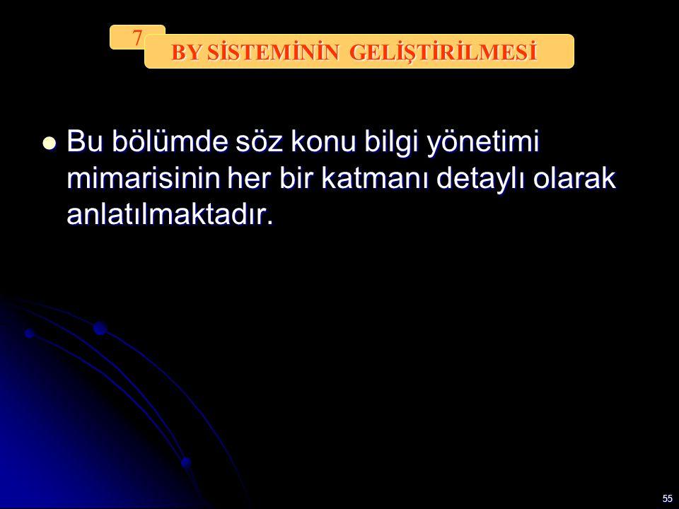 BY SİSTEMİNİN GELİŞTİRİLMESİ