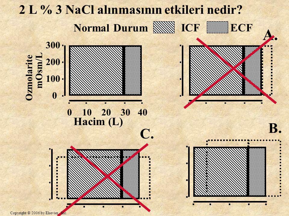 A. B. C. 2 L % 3 NaCl alınmasının etkileri nedir Normal Durum ICF ECF